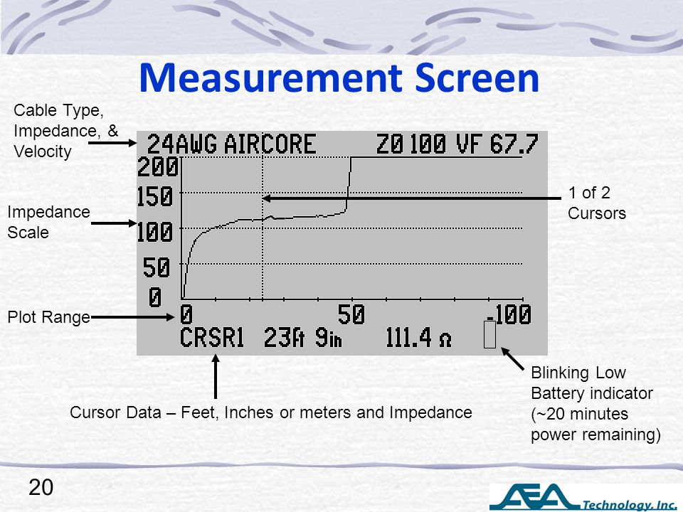Measurement Screen Cable Type, Impedance, & Velocity Impedance Scale Plot Range Cursor Data – Feet, Inches or meters and Impedance 1 of 2 Cursors Blinking Low Battery indicator (~20 minutes power remaining) 20