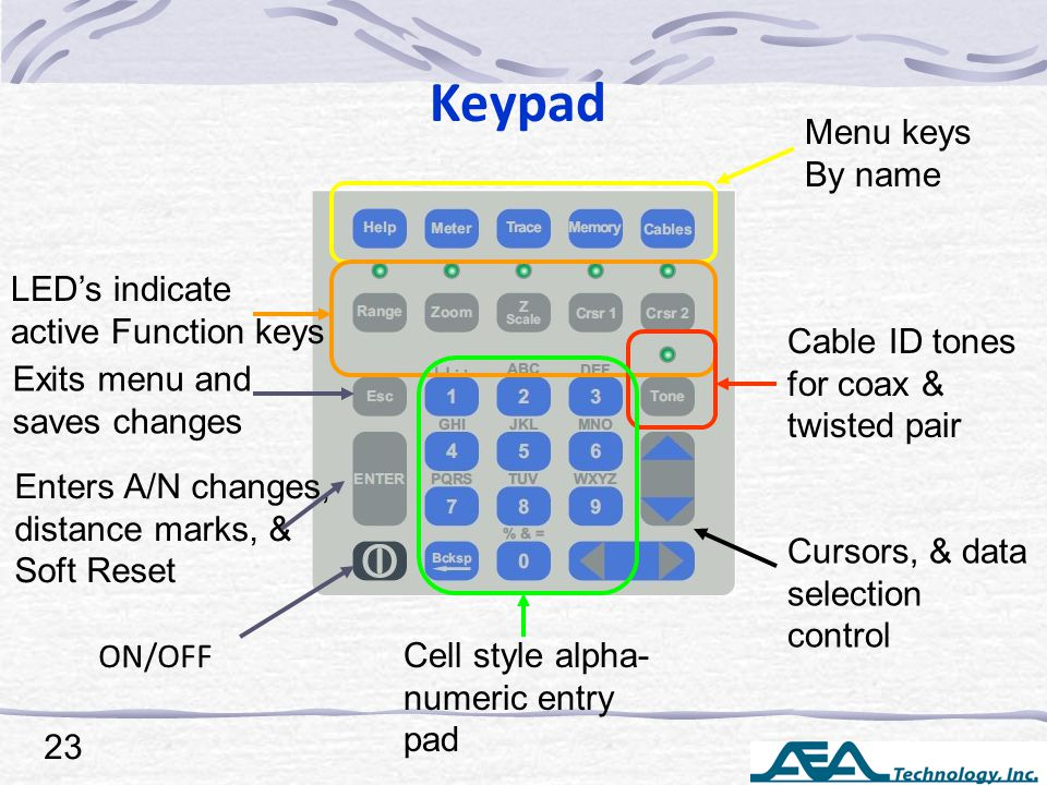 Menu keys By name LED's indicate active Function keys Cable ID tones for coax & twisted pair Cell style alpha- numeric entry pad Keypad Exits menu and saves changes Enters A/N changes, distance marks, & Soft Reset ON/OFF Cursors, & data selection control 23