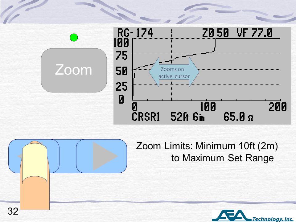 Zoom Limits: Minimum 10ft (2m) to Maximum Set Range Zooms on active cursor 32