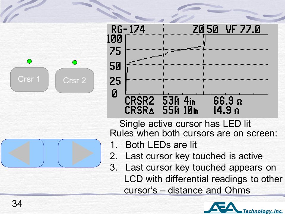 Single active cursor has LED lit Rules when both cursors are on screen: 1.