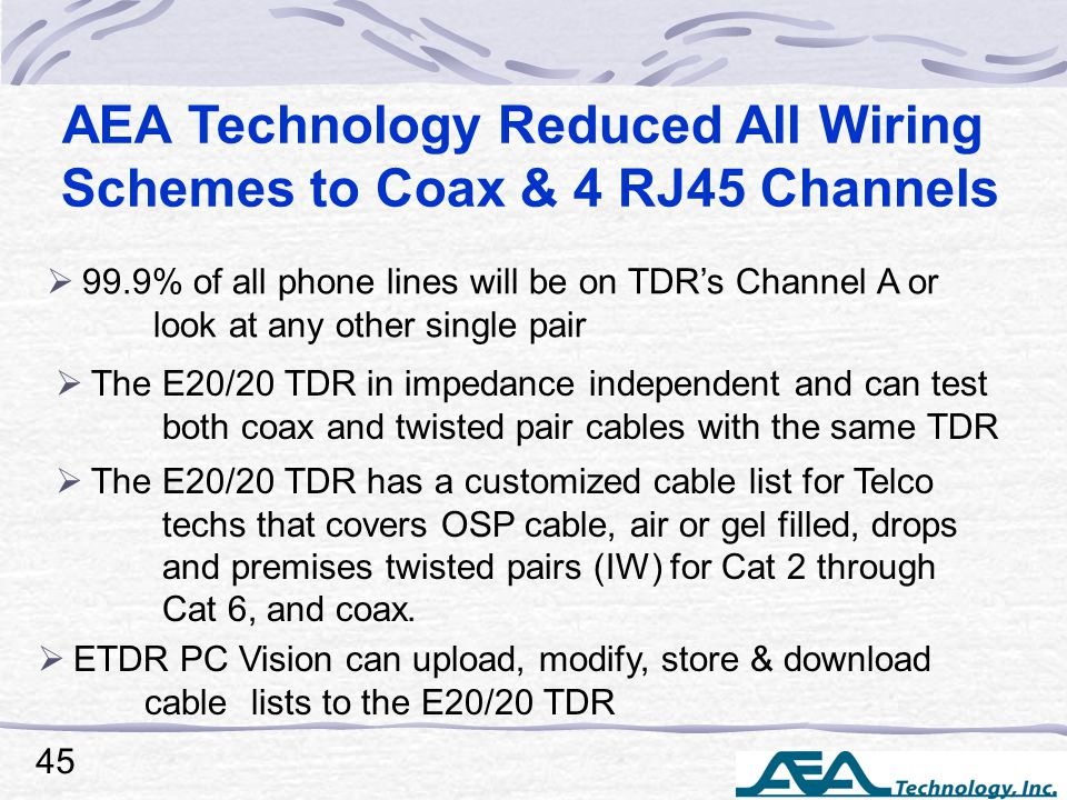 AEA Technology Reduced All Wiring Schemes to Coax & 4 RJ45 Channels  99.9% of all phone lines will be on TDR's Channel A or look at any other single pair  ETDR PC Vision can upload, modify, store & download cable lists to the E20/20 TDR  The E20/20 TDR in impedance independent and can test both coax and twisted pair cables with the same TDR  The E20/20 TDR has a customized cable list for Telco techs that covers OSP cable, air or gel filled, drops and premises twisted pairs (IW) for Cat 2 through Cat 6, and coax.