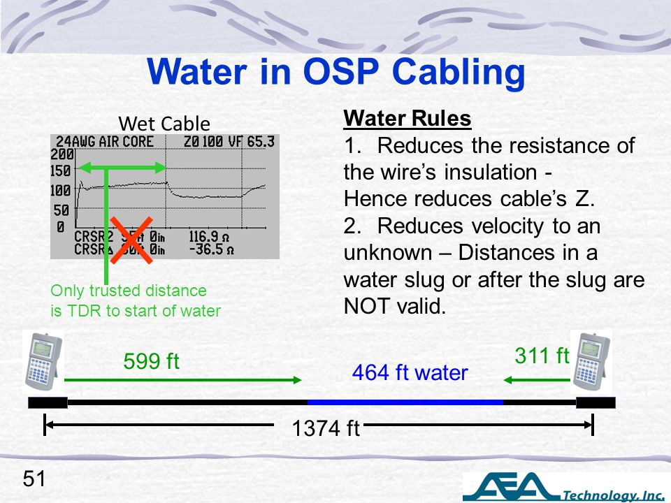 Water in OSP Cabling Water Rules 1.Reduces the resistance of the wire's insulation - Hence reduces cable's Z. 2.Reduces velocity to an unknown – Dista
