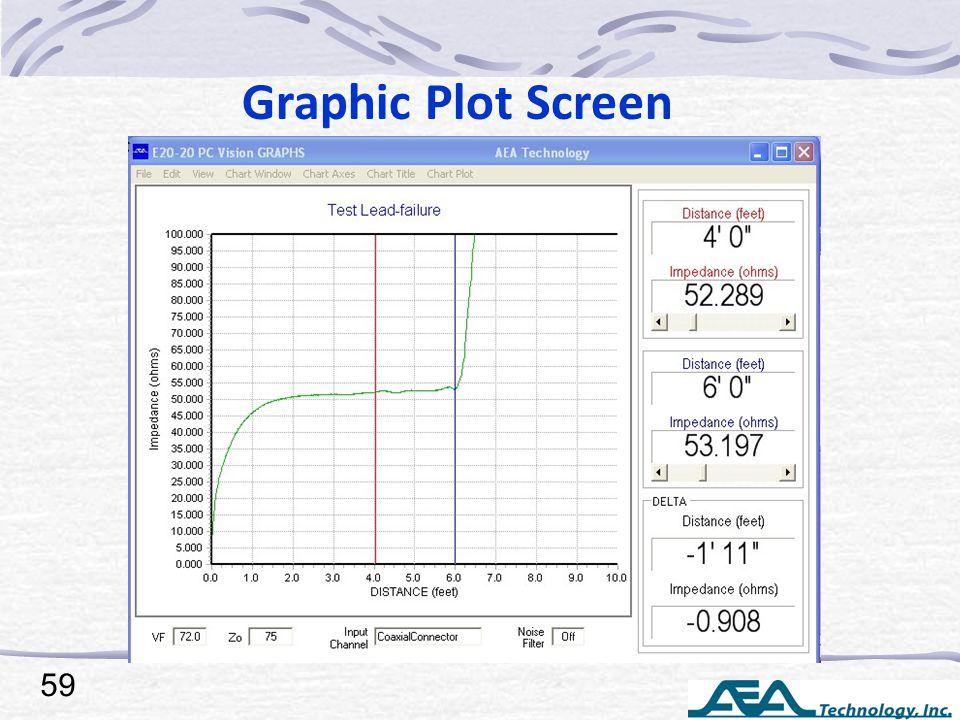Graphic Plot Screen 59