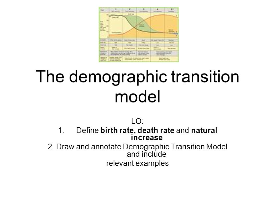 The demographic transition model LO: 1.Define birth rate, death rate and natural increase 2. Draw and annotate Demographic Transition Model and includ