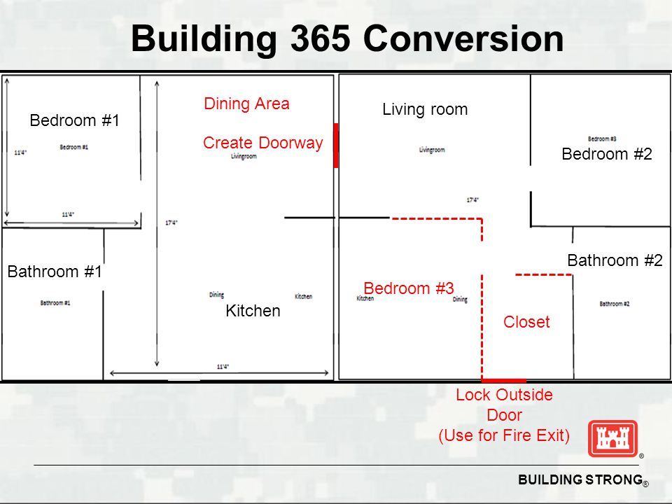 BUILDING STRONG ® Building 365 Conversion Create Doorway Lock Outside Door (Use for Fire Exit) Bedroom #3 Dining Area Closet Bedroom #1 Bedroom #2 Living room Bathroom #1 Kitchen Bathroom #2
