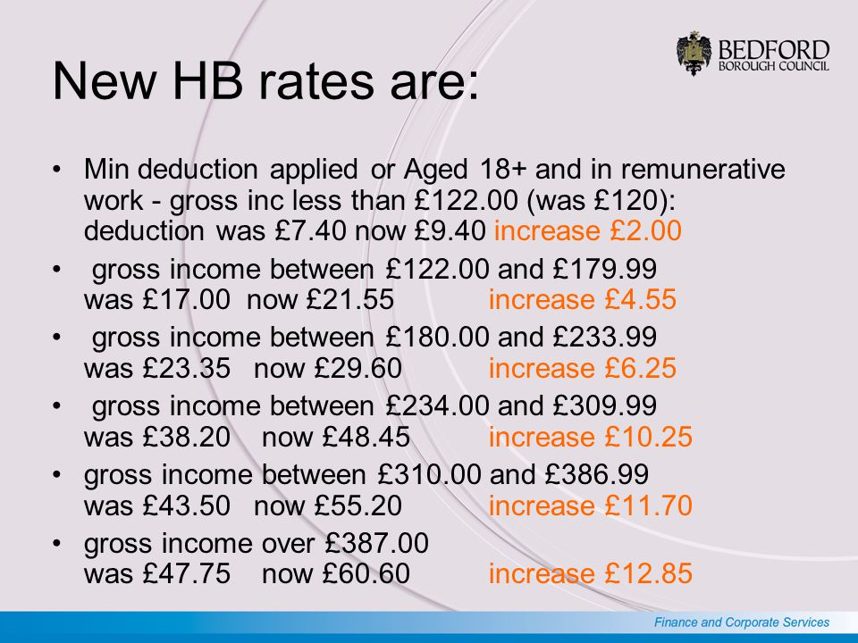 New HB rates are: Min deduction applied or Aged 18+ and in remunerative work - gross inc less than £122.00 (was £120): deduction was £7.40 now £9.40 increase £2.00 gross income between £122.00 and £179.99 was £17.00 now £21.55 increase £4.55 gross income between £180.00 and £233.99 was £23.35 now £29.60 increase £6.25 gross income between £234.00 and £309.99 was £38.20 now £48.45 increase £10.25 gross income between £310.00 and £386.99 was £43.50 now £55.20 increase £11.70 gross income over £387.00 was £47.75 now £60.60 increase £12.85