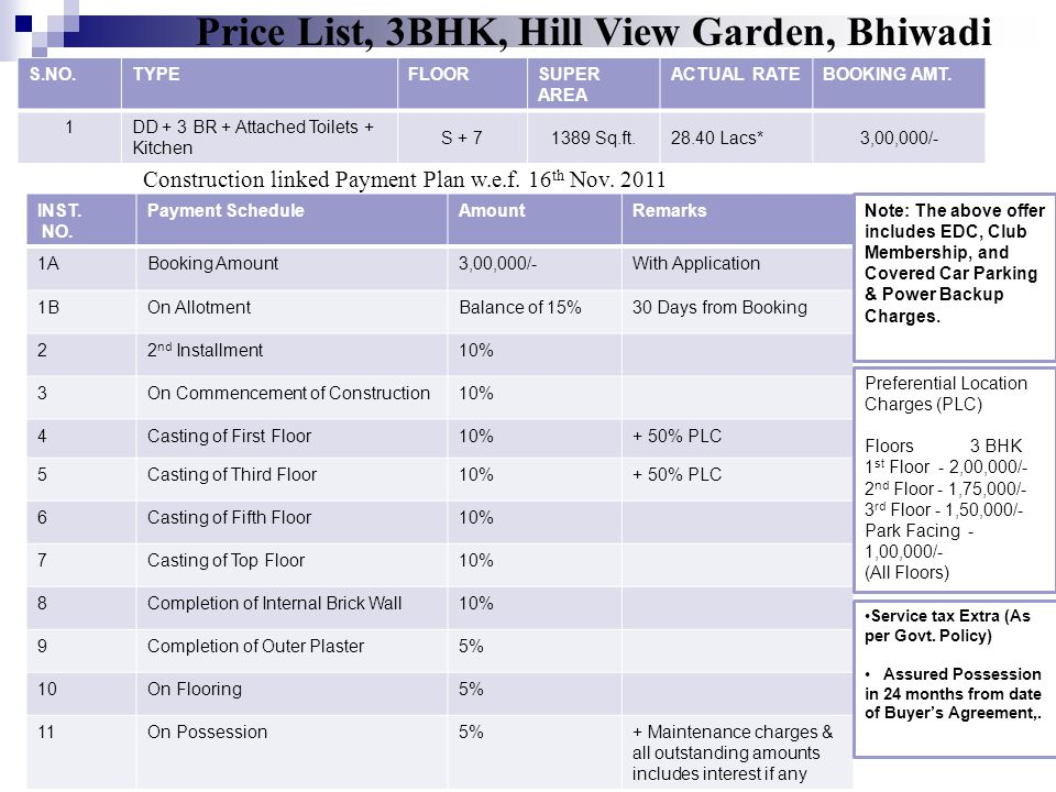 Price List, 2 BHK, Hill View Garden, Bhiwadi S.NO.TYPEFLOORSUPER AREA ACTUAL RATEBOOKING AMT.