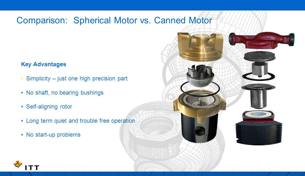 Comparison: Spherical Motor vs.