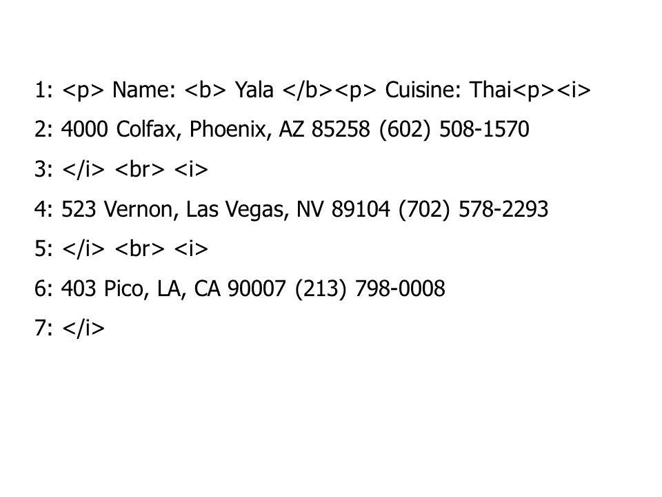 1: Name: Yala Cuisine: Thai 2: 4000 Colfax, Phoenix, AZ 85258 (602) 508-1570 3: 4: 523 Vernon, Las Vegas, NV 89104 (702) 578-2293 5: 6: 403 Pico, LA, CA 90007 (213) 798-0008 7: