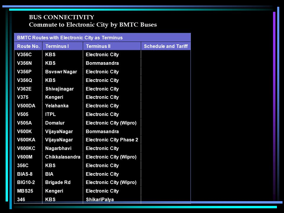 BUS CONNECTIVITY Commute to Electronic City by BMTC Buses BMTC Routes with Electronic City as Terminus Route No.Terminus ITerminus IISchedule and Tariff V356CKBSElectronic City V356NKBSBommasandra V356PBsvswr NagarElectronic City V356QKBSElectronic City V362EShivajinagarElectronic City V375KengeriElectronic City V500DAYelahankaElectronic City V505ITPLElectronic City V505ADomalurElectronic City (Wipro) V600KVijayaNagarBommasandra V600KAVijayaNagarElectronic City Phase 2 V600KCNagarbhaviElectronic City V600MChikkalasandraElectronic City (Wipro) 356CKBSElectronic City BIAS-8BIAElectronic City BIG10-2Brigade RdElectronic City (Wipro) MBS25KengeriElectronic City 346KBSShikariPalya