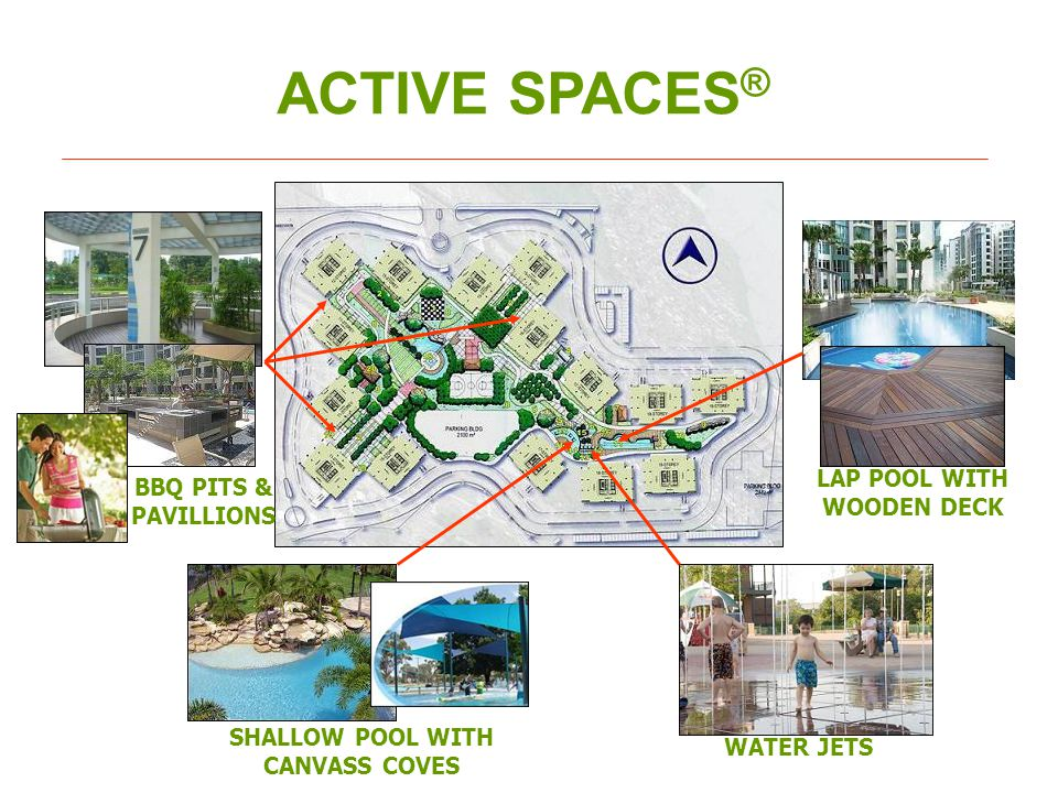 ACTIVE SPACES ® BBQ PITS & PAVILLIONS WATER JETS SHALLOW POOL WITH CANVASS COVES LAP POOL WITH WOODEN DECK