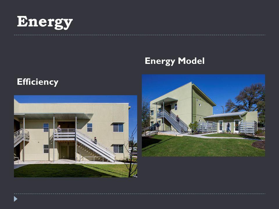 Energy Efficiency Energy Model