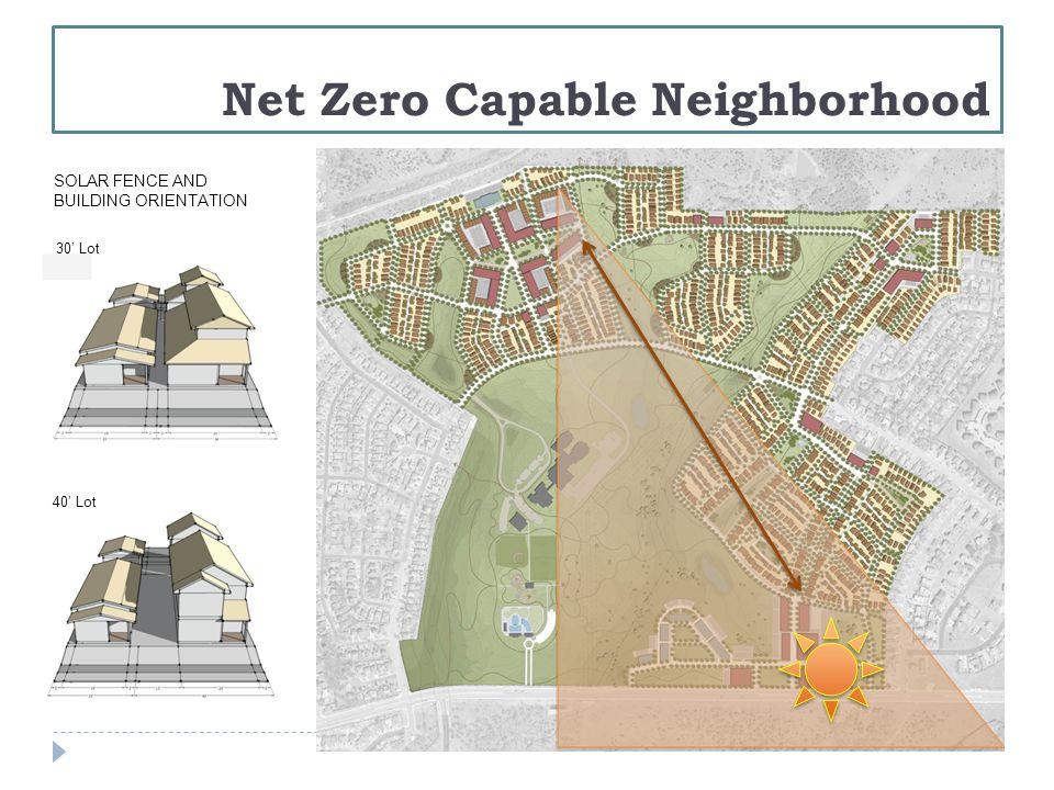 Net Zero Capable Neighborhood SOLAR FENCE AND BUILDING ORIENTATION 30' Lot 40' Lot