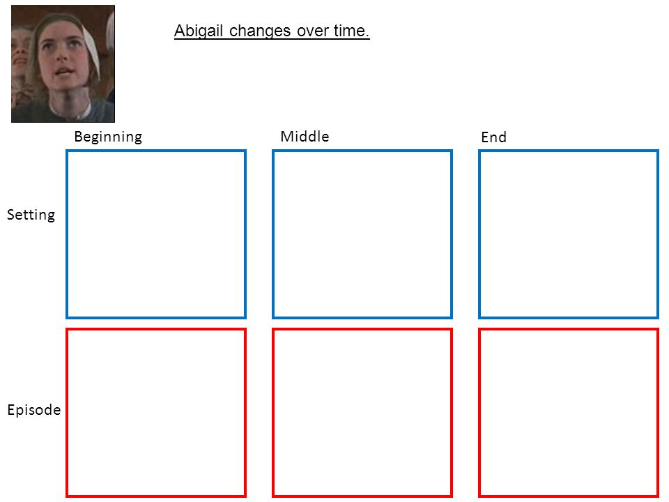 BeginningMiddle End Setting Episode Abigail changes over time. Character Picture