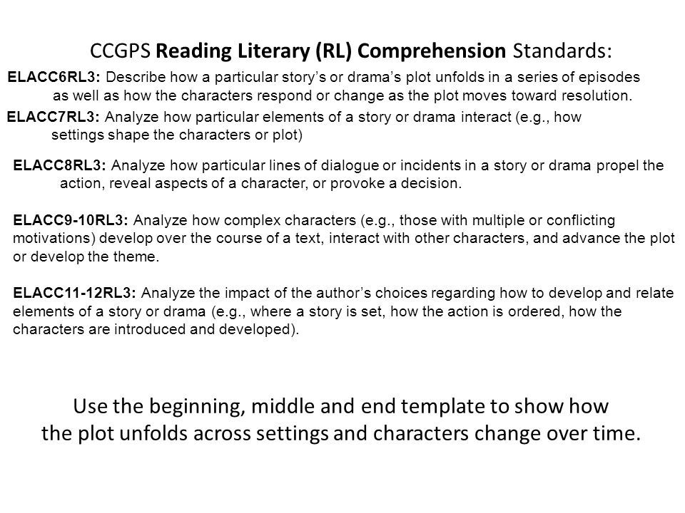 CCGPS Reading Literary (RL) Comprehension Standards: ELACC6RL3: Describe how a particular story's or drama's plot unfolds in a series of episodes as well as how the characters respond or change as the plot moves toward resolution.
