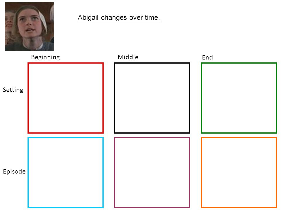 BeginningMiddle End Setting Episode Character Picture Abigail changes over time.
