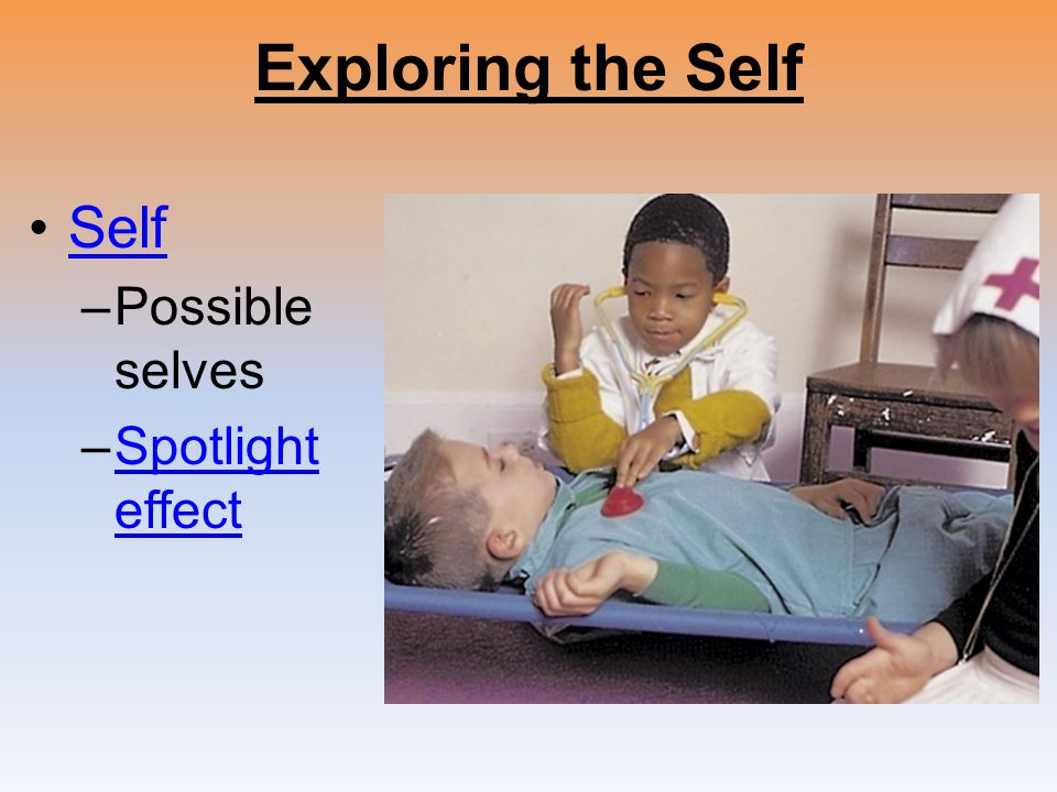 Exploring the Self Self –Possible selves –Spotlight effectSpotlight effect