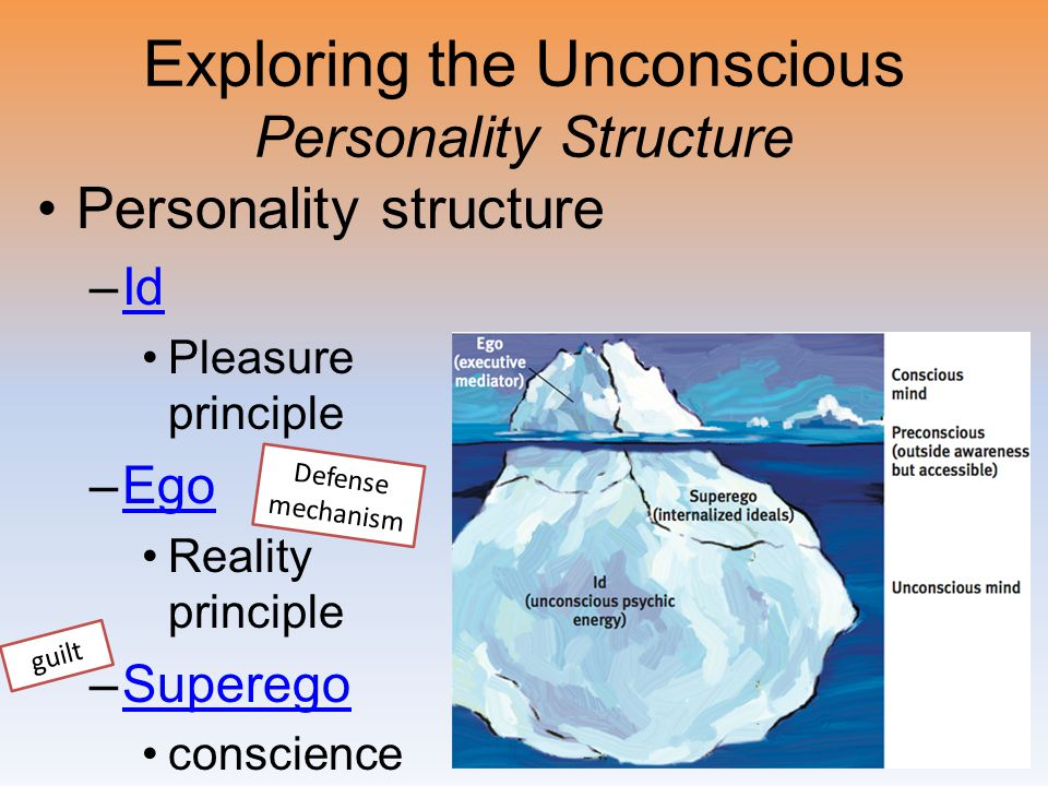 Exploring the Unconscious Personality Structure Personality structure –IdId Pleasure principle –EgoEgo Reality principle –SuperegoSuperego conscience
