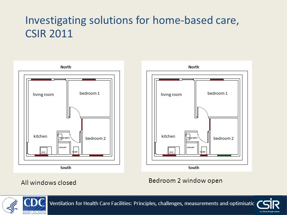Investigating solutions for home-based care, CSIR 2011 Ventilation for Health Care Facilities: Principles, challenges, measurements and optimisation All windows closed Bedroom 2 window open