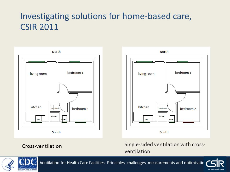 Investigating solutions for home-based care, CSIR 2011 Ventilation for Health Care Facilities: Principles, challenges, measurements and optimisation Cross-ventilation Single-sided ventilation with cross- ventilation