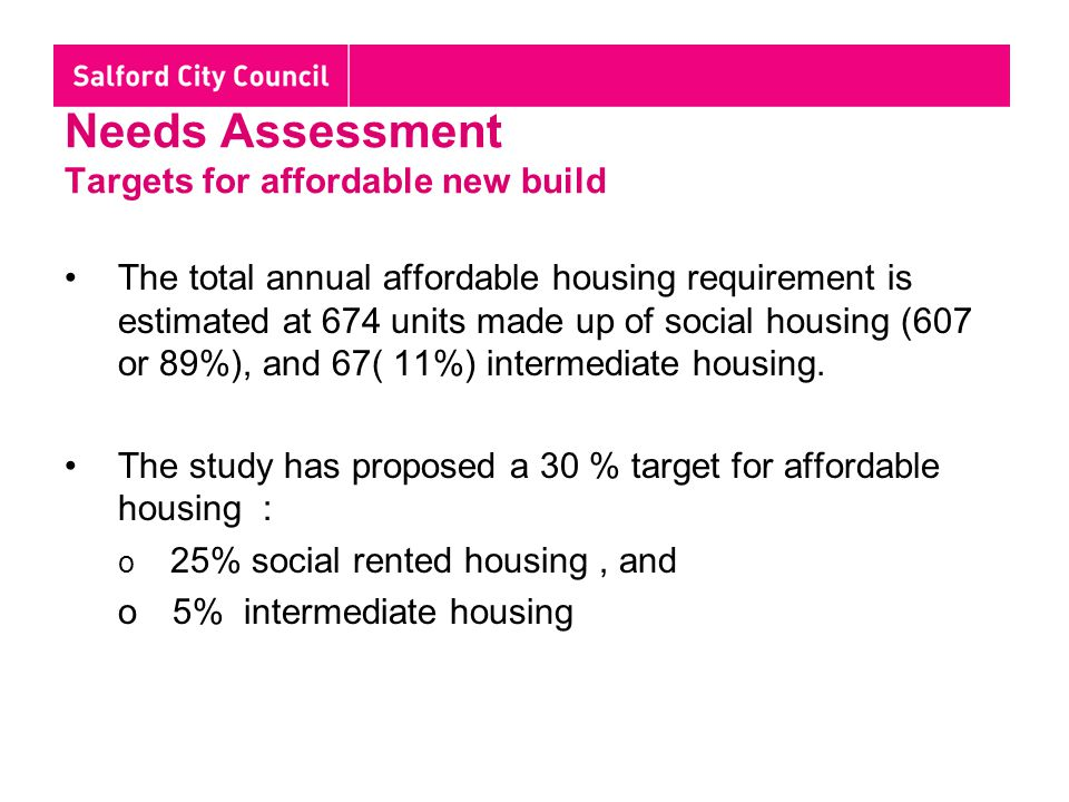 Needs Assessment Targets for affordable new build The total annual affordable housing requirement is estimated at 674 units made up of social housing (607 or 89%), and 67( 11%) intermediate housing.