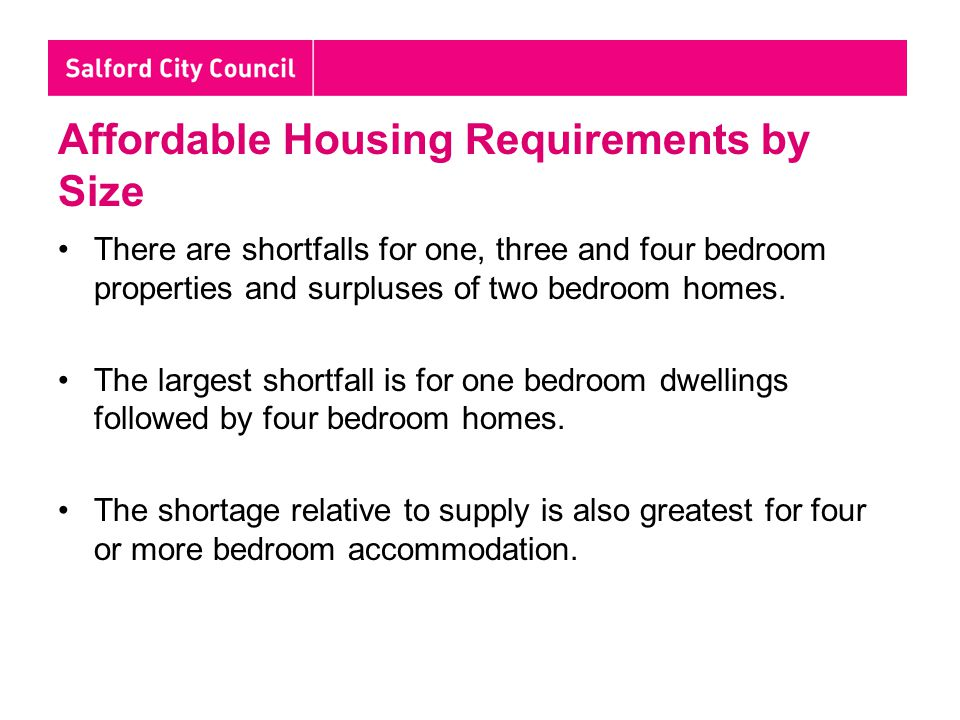 Affordable Housing Requirements by Size There are shortfalls for one, three and four bedroom properties and surpluses of two bedroom homes.