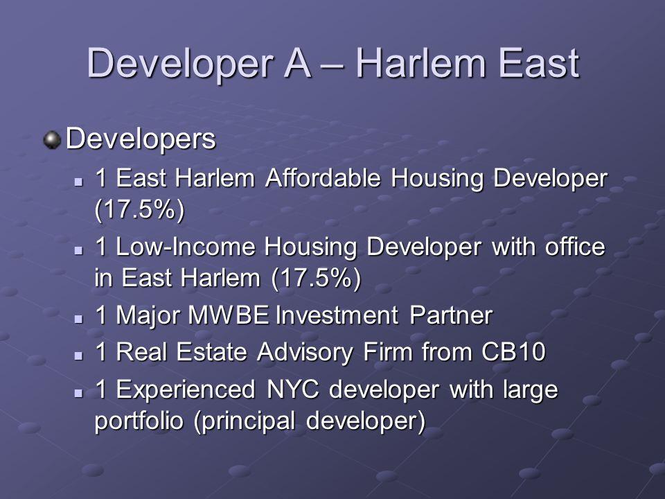 Developer A – Harlem East Developers 1 East Harlem Affordable Housing Developer (17.5%) 1 East Harlem Affordable Housing Developer (17.5%) 1 Low-Income Housing Developer with office in East Harlem (17.5%) 1 Low-Income Housing Developer with office in East Harlem (17.5%) 1 Major MWBE Investment Partner 1 Major MWBE Investment Partner 1 Real Estate Advisory Firm from CB10 1 Real Estate Advisory Firm from CB10 1 Experienced NYC developer with large portfolio (principal developer) 1 Experienced NYC developer with large portfolio (principal developer)