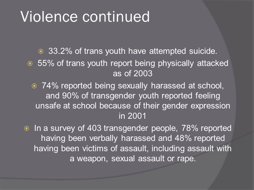 Violence continued  33.2% of trans youth have attempted suicide.