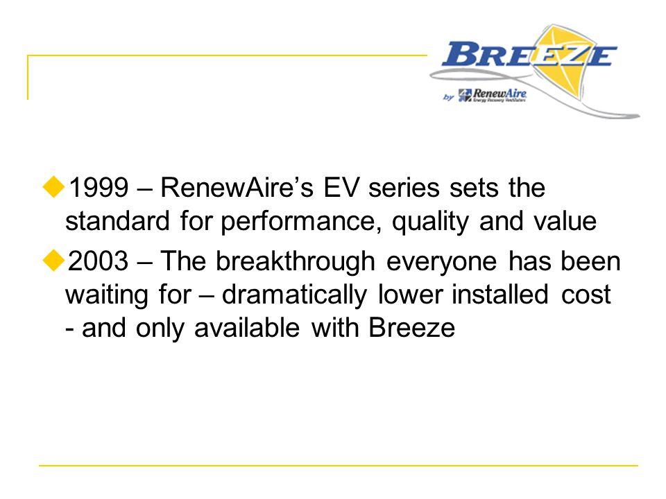 Effective, efficient ventilation… made easy!