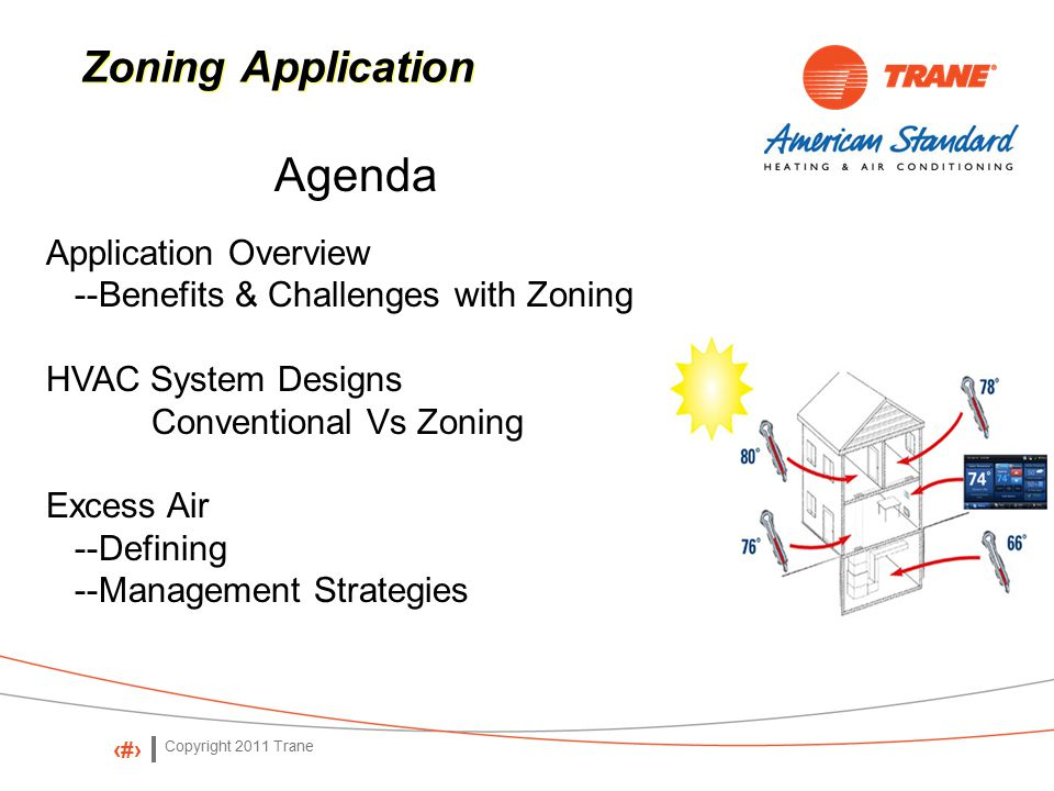 Copyright 2011 Trane 2 Zoning Application Agenda Application Overview --Benefits & Challenges with Zoning HVAC System Designs Conventional Vs Zoning Excess Air --Defining --Management Strategies