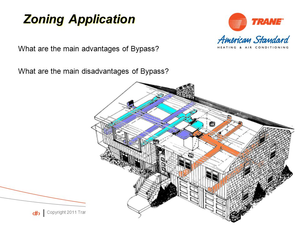 Copyright 2011 Trane 30 Zoning Application What are the main advantages of Bypass.