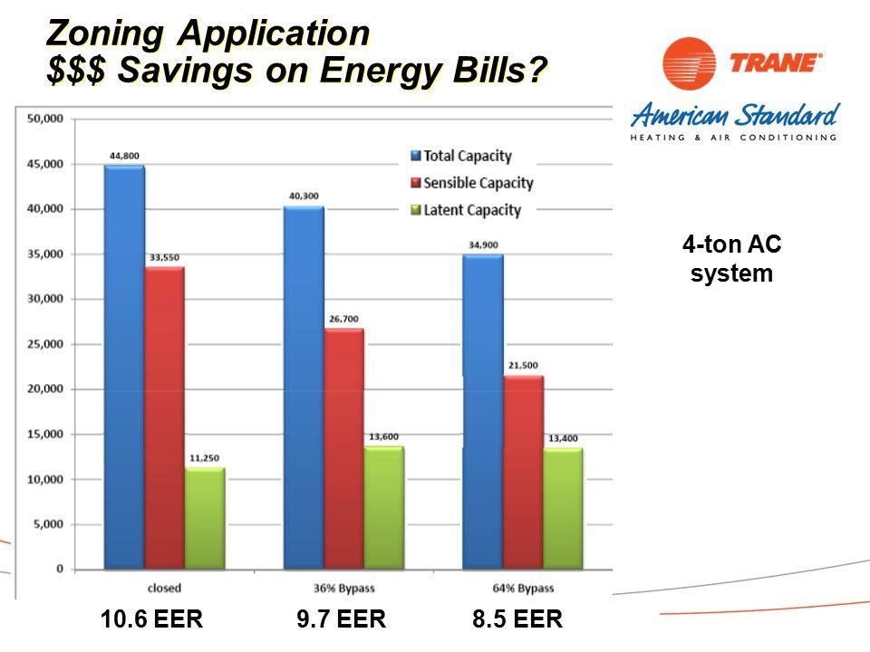 Copyright 2011 Trane 32 Zoning Application $$$ Savings on Energy Bills.