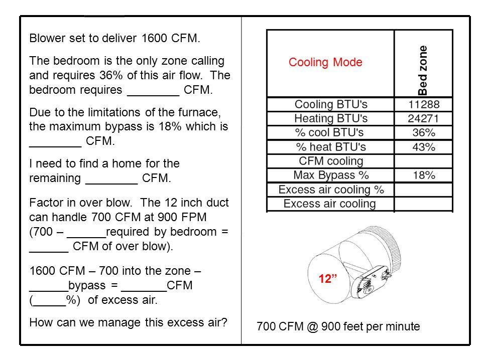 12 700 CFM @ 900 feet per minute Cooling Mode Blower set to deliver 1600 CFM.