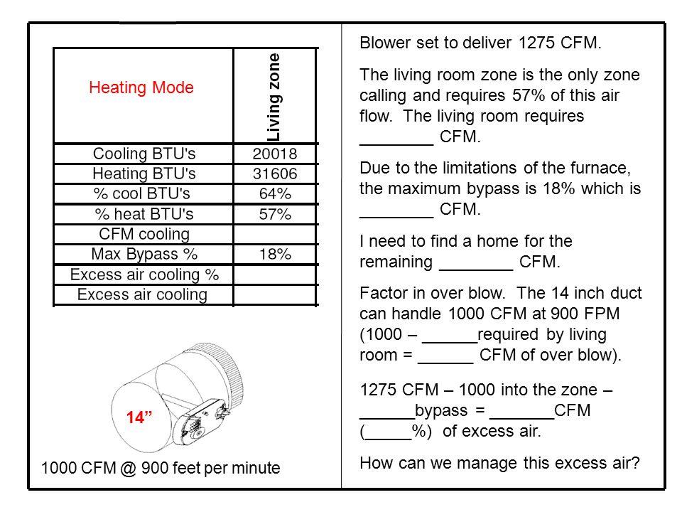 Blower set to deliver 1275 CFM.