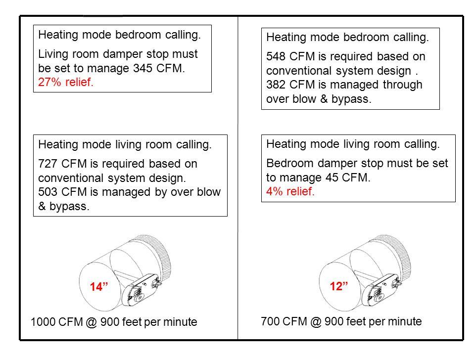 12 14 700 CFM @ 900 feet per minute 1000 CFM @ 900 feet per minute Heating mode bedroom calling.
