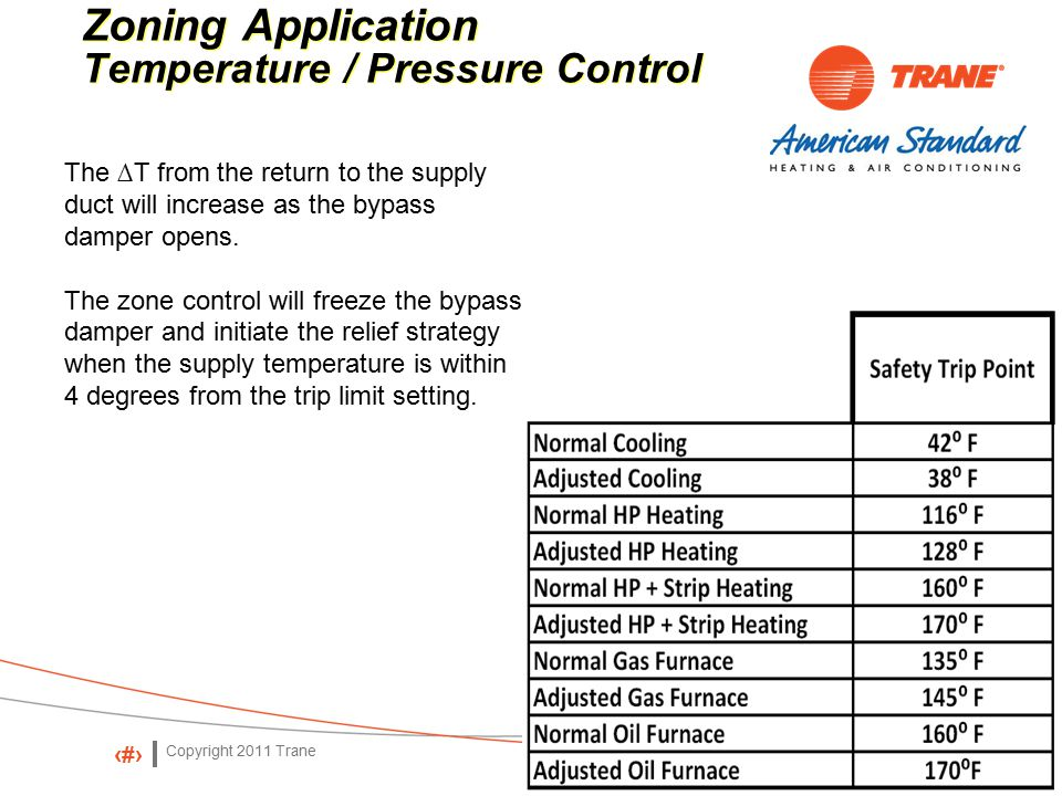 Copyright 2011 Trane 64 Zoning Application Temperature / Pressure Control Zoning Application Temperature / Pressure Control The ∆T from the return to the supply duct will increase as the bypass damper opens.