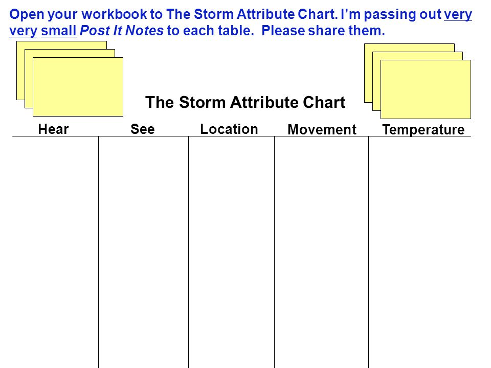 The Storm Attribute Chart HearSeeLocation MovementTemperature Open your workbook to The Storm Attribute Chart.