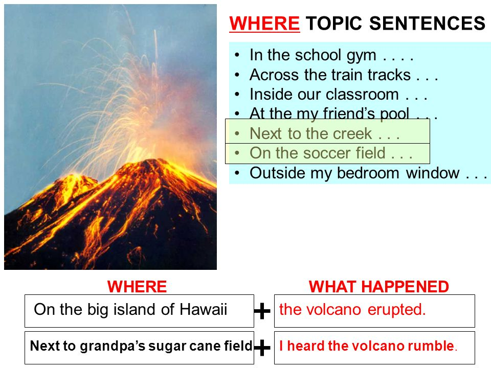 WHEREWHAT HAPPENED On the big island of Hawaiithe volcano erupted.