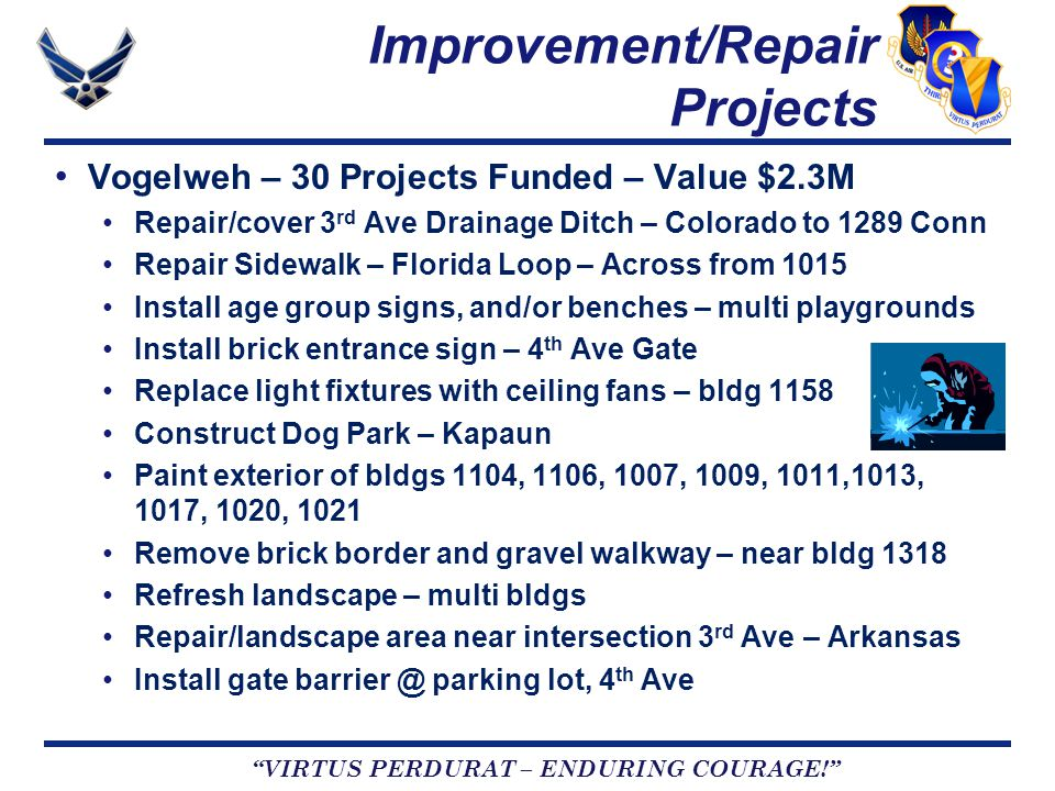 VIRTUS PERDURAT – ENDURING COURAGE! Improvement/Repair Projects Vogelweh – 30 Projects Funded – Value $2.3M Repair/cover 3 rd Ave Drainage Ditch – Colorado to 1289 Conn Repair Sidewalk – Florida Loop – Across from 1015 Install age group signs, and/or benches – multi playgrounds Install brick entrance sign – 4 th Ave Gate Replace light fixtures with ceiling fans – bldg 1158 Construct Dog Park – Kapaun Paint exterior of bldgs 1104, 1106, 1007, 1009, 1011,1013, 1017, 1020, 1021 Remove brick border and gravel walkway – near bldg 1318 Refresh landscape – multi bldgs Repair/landscape area near intersection 3 rd Ave – Arkansas Install gate barrier @ parking lot, 4 th Ave