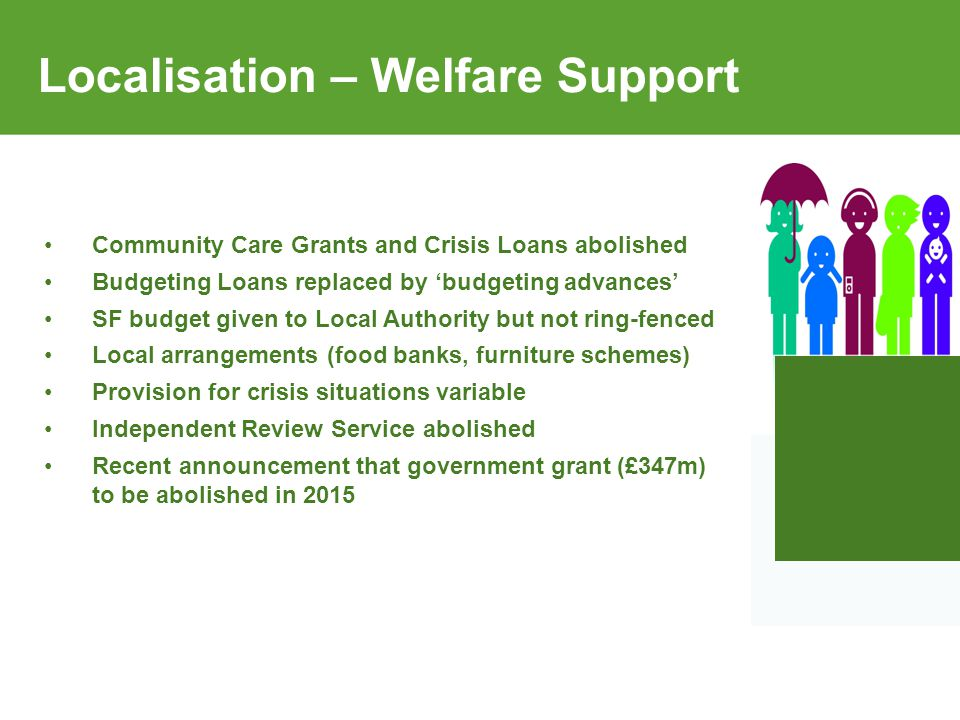 Localisation – Welfare Support Community Care Grants and Crisis Loans abolished Budgeting Loans replaced by 'budgeting advances' SF budget given to Local Authority but not ring-fenced Local arrangements (food banks, furniture schemes) Provision for crisis situations variable Independent Review Service abolished Recent announcement that government grant (£347m) to be abolished in 2015 Include a caption or strapline here