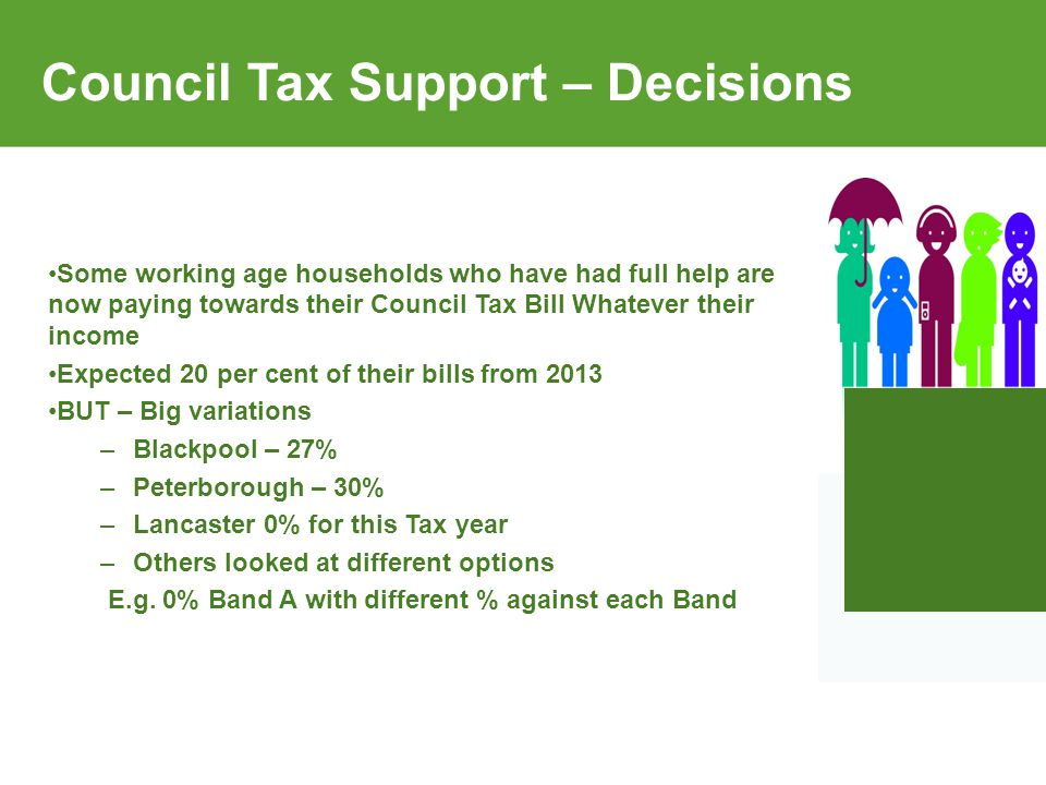 Council Tax Support – Decisions Some working age households who have had full help are now paying towards their Council Tax Bill Whatever their income Expected 20 per cent of their bills from 2013 BUT – Big variations –Blackpool – 27% –Peterborough – 30% –Lancaster 0% for this Tax year –Others looked at different options E.g.
