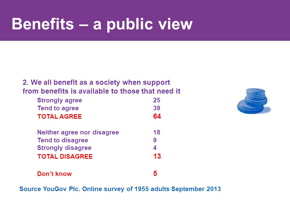 Benefits – a public view Source YouGov Plc. Online survey of 1955 adults September 2013 2.