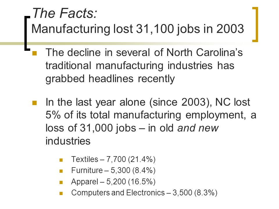 The Facts: Manufacturing lost 31,100 jobs in 2003 The decline in several of North Carolina's traditional manufacturing industries has grabbed headlines recently In the last year alone (since 2003), NC lost 5% of its total manufacturing employment, a loss of 31,000 jobs – in old and new industries Textiles – 7,700 (21.4%) Furniture – 5,300 (8.4%) Apparel – 5,200 (16.5%) Computers and Electronics – 3,500 (8.3%)