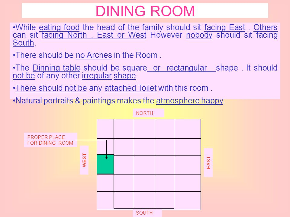 BASEMENTS NORTH – EAST CELLER IS GOOD NORTH – WEST CELLER IS NOT GOOD SOUTH-WEST CELLAR IS BAD SOUTH EAST CELLAR IS NOT GOOD ROAD N S EW