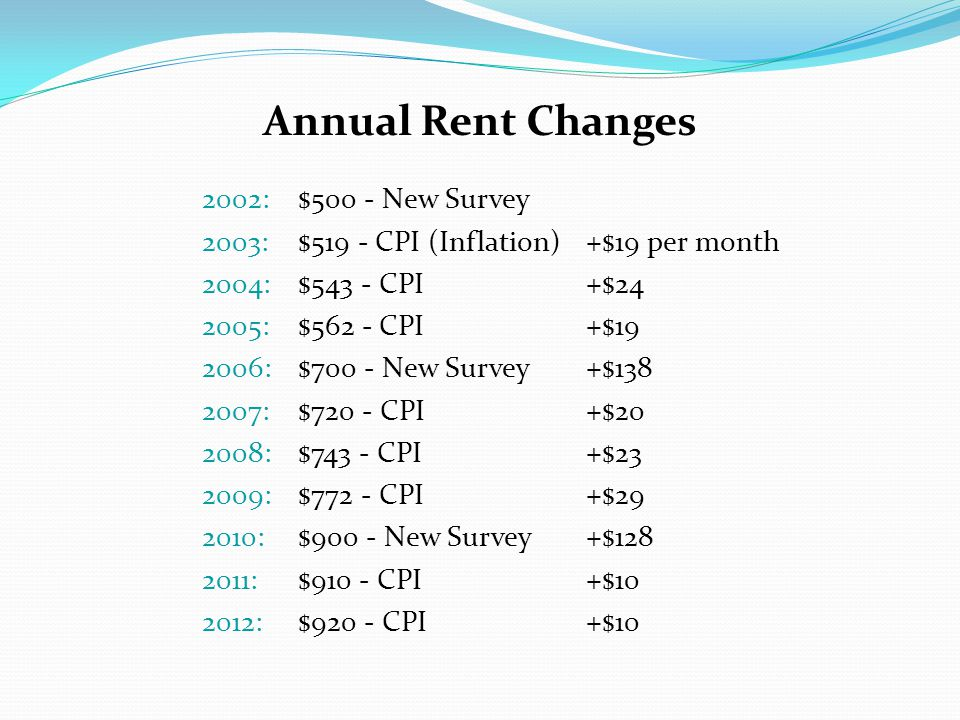 Annual Rent Changes 2002: $500 - New Survey 2003: $519 - CPI (Inflation)+$19 per month 2004: $543 - CPI+$24 2005: $562 - CPI+$19 2006: $700 - New Survey+$138 2007: $720 - CPI+$20 2008: $743 - CPI+$23 2009: $772 - CPI+$29 2010: $900 - New Survey+$128 2011: $910 - CPI+$10 2012: $920 - CPI+$10