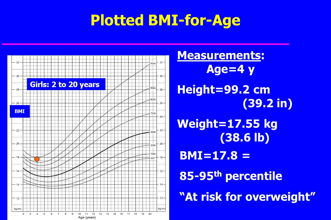 Can you see risk. 4 year old girl Is her BMI-for-age - 5 th to <85 th percentile: normal.