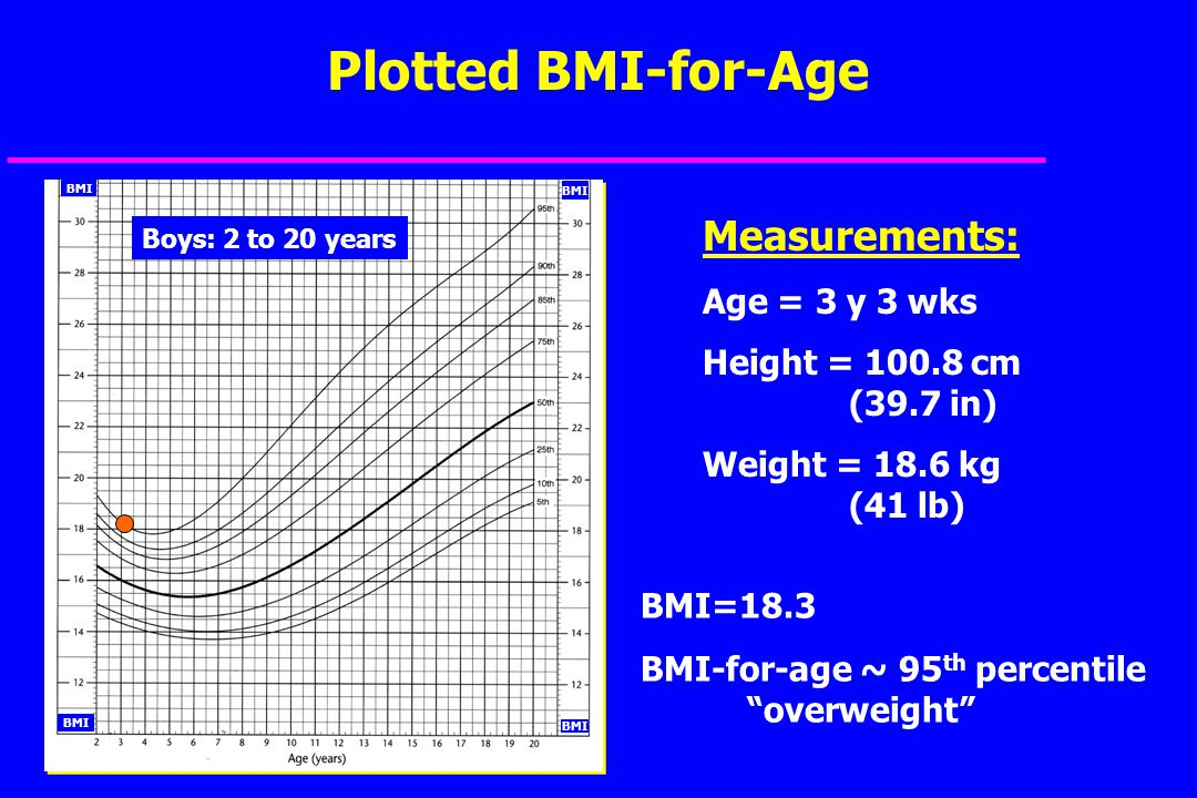 Can you see risk. 3 year old boy Is his BMI-for-age - 5 th to <85 th percentile: normal.