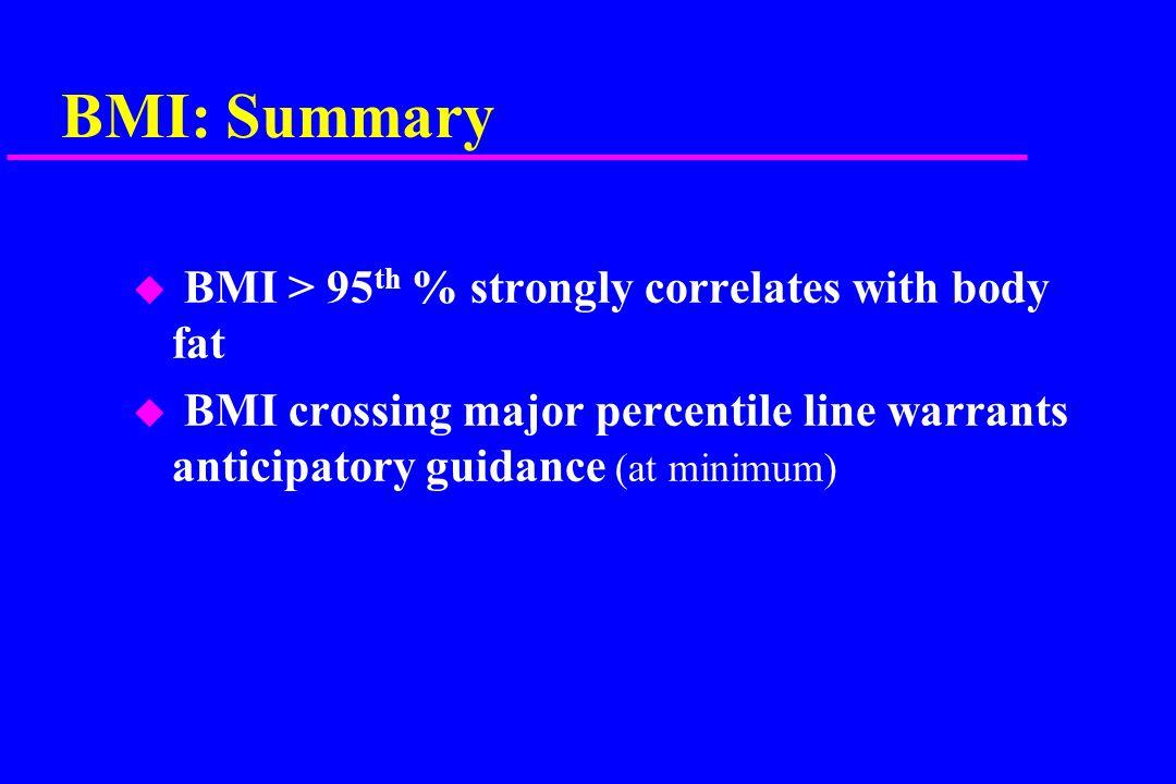 Early Identification – BMI vs Visual Diagnosis  95 th % >> 95 th % 85-95 th %