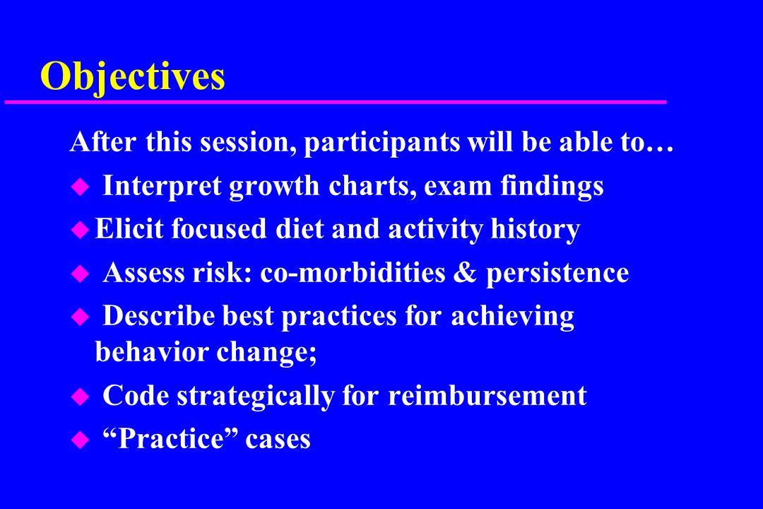 Obesity Basics 101: Role of the Pediatrician Nancy F.