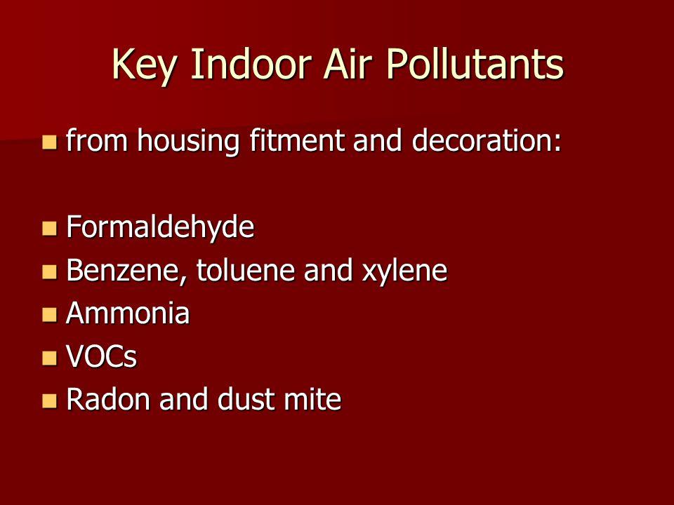 Key Indoor Air Pollutants from housing fitment and decoration: from housing fitment and decoration: Formaldehyde Formaldehyde Benzene, toluene and xylene Benzene, toluene and xylene Ammonia Ammonia VOCs VOCs Radon and dust mite Radon and dust mite